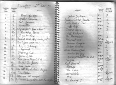 1 December 1981