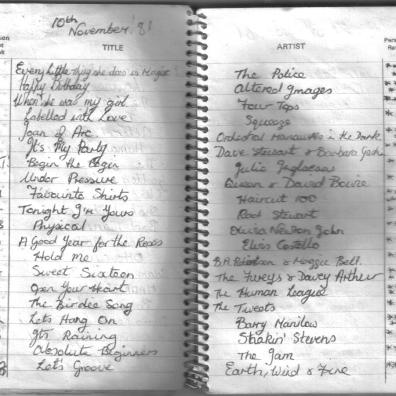 10 November 1981