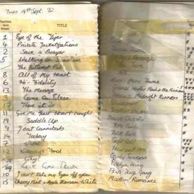 14 September 1982
