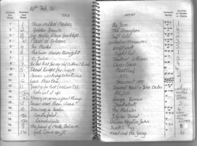 16 February 1982