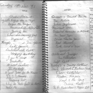 17 November 1981