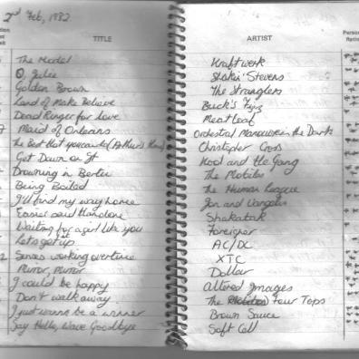2 February 1982
