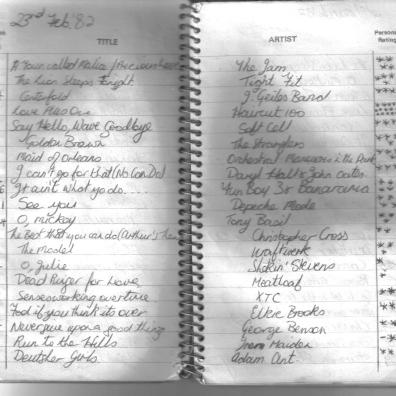 23 February 1982