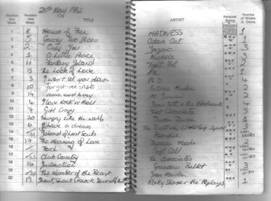 25 May 1982