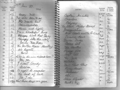29 June 1982