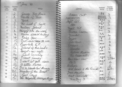 8 June 1982